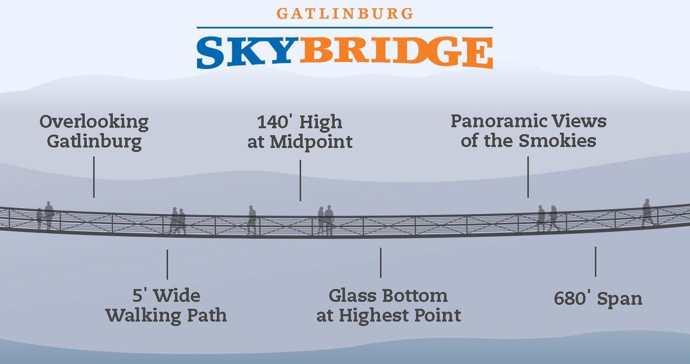 Carousel-SkyBridge-Rendering-Logo